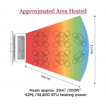 Approximated Are Heated with Bromic Portable Gas Heater