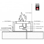 Recommended Clearance for Fire Features