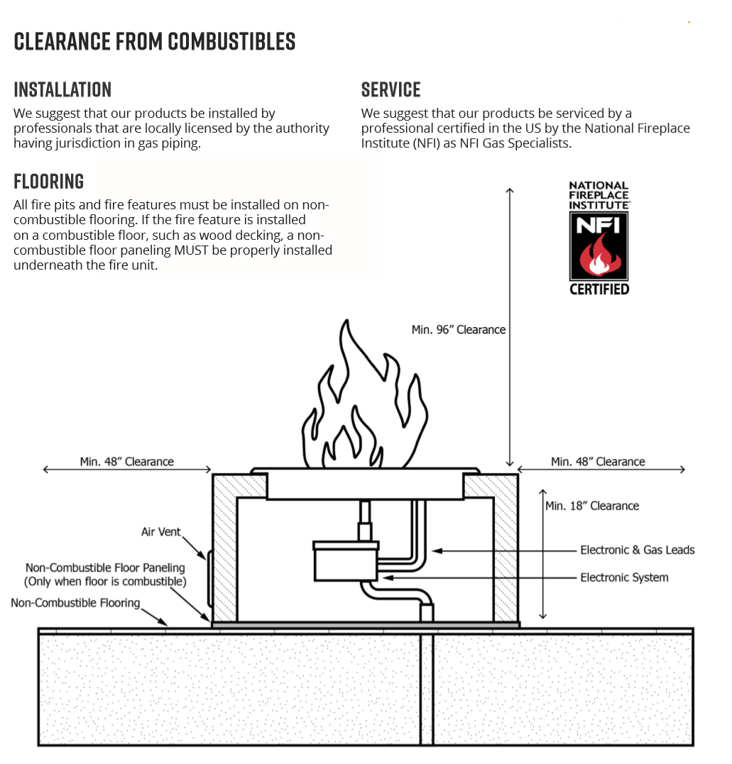 Gas Fire Feature Clearance