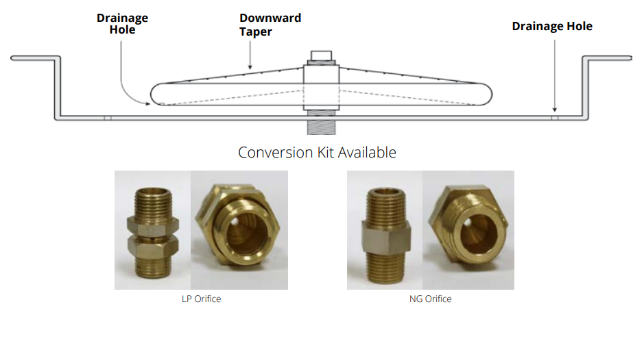 Conversion Kits and Burner Example