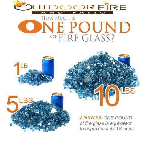 Fire Glass One Pound Comparison