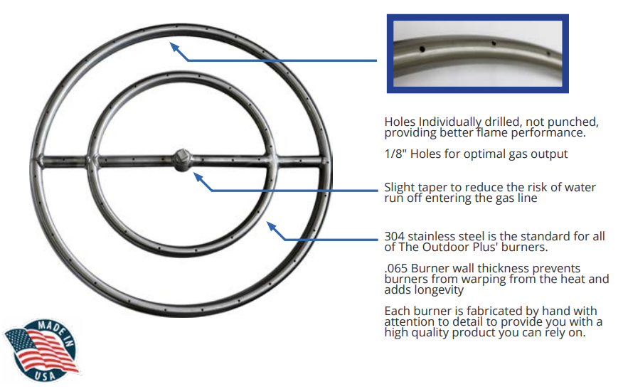 Stainless Steel Gas Fire Ring Specs
